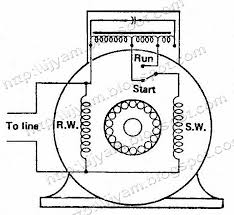 capacitor wiring diagram nilza net on ceiling fan capacitor wiring diagram