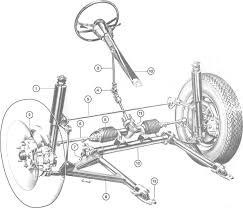 Front Axle and ·Steering Front Axle, description Front Axle, description