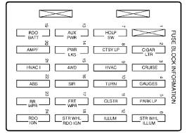 1997 gmc yukon fuse box diagram vehiclepad 2011 gmc yukon fuse 1994 gmc jimmy fuse box diagram vehiclepad