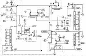 process instrument diagram photo album   diagramsimages of process and instrument diagram diagrams