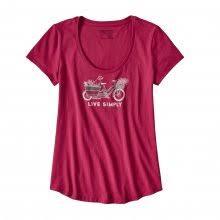 Купить спортивные <b>футболки Patagonia</b> в Киеве