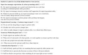 swedish hospital survey on patient safety culture psychometric table 2 hospital survey on patient safety culture hsopsc and the swedish version s hsopsc level of measurement dimensions items