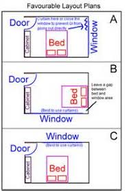 images of all decoration information about feng shui bedroom layout bedroom decor feng shui