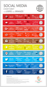 social media cheat sheet for users and brands infographics social media a cheat sheet that helps