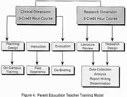 role of parents in child development essay topics   homework for you  role of parents in child development essay topics   image