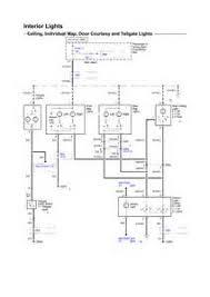 similiar freightliner wiring diagram keywords freightliner columbia wiring schematic wiring diagram