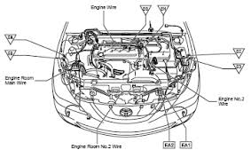 1998 toyota corolla wiring diagram 1998 image toyota sr5 engine diagram toyota wiring diagrams on 1998 toyota corolla wiring diagram
