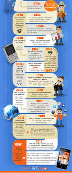 best images about recruitment infographic resume evolution job application