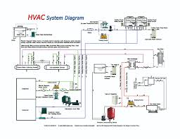 hvac wiring diagrams hvac wiring diagrams