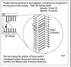 <b>DC</b> (10...30V) <b>Input</b> Module Installation Instructions