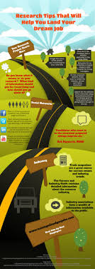 17 best images about job search interview research tips to help you land your dream job infographic careers