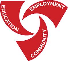 Resultado de imagen para education and health employment images