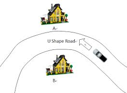 exterior feng shui u shape road facing house bad feng shui house design