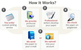 write my essay for moneywrite my essay for me   our team will help you at once  get the