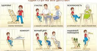 Детские растущие <b>стулья</b>: хорошая осанка и <b>комфорт</b> для ...