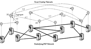 definition of network diagram photo album   diagramsnetwork diagram definition photo album diagrams