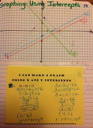 Cpm homework help geometry y intercept two points