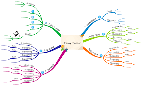education – example mind maps   imindmapessay planner