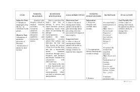 nursing case study for diabetes mellitus type       Home   FC