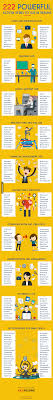 resume cheat sheet action verbs to use in your new resume active verbs