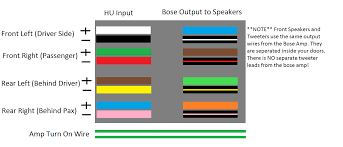 bose wiring harness bose wiring diagrams bypassing bose amplifier