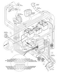 clubcar 48 volt battery charger wiring diagram images 2009 club car iq wiring diagram picture wiring diagram