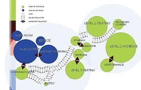 bubble diagrams in architecture  amp  interior design   study combubble diagram legend