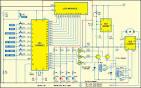 Microcontroller based dc motor controller