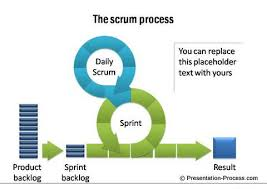 scrum powerpoint