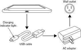 nook charger cord wiring diagram nook discover your wiring how to charge the nook tablet battery dummies nook usb cable wiring diagram