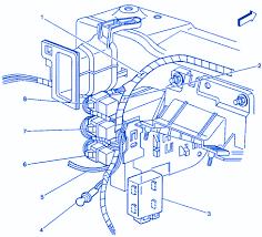 pontiac grand prix 3 8l 2002 engine fuse box block circuit breaker pontiac grand prix 3 8l 2002 engine fuse box block circuit breaker diagram