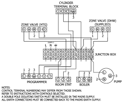 potterton gold unvented water heater installation owner guide 8 schematic wiring diagram basic 2 x 2 port valve system