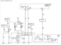 chevy silverado 1500 i have a 2006 chevy 1500 pu the volt 2006 Silverado Fuse Diagram its not a fuse problem as it comes and goes i lean to a failing pcm at this point if you read wiring diagrams, i put is below showing the direct link to 2006 silverado fuse box diagram