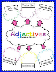 451ae302ea23447fd53175866581cea7 teaching grammar teaching english 25 best ideas about adjective examples on pinterest example of on adjective paragraph worksheets