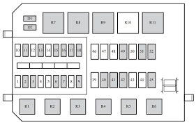 99 tacoma fuse box car wiring diagram download tinyuniverse co Tacoma Fuse Box mercury cougar 8th generation (1999 2002) fuse box diagram 99 tacoma fuse box mercury cougar 8th generation (1999 2002) fuse box diagram tacoma fuse box diagram