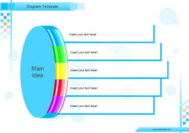 diagram template   mind mapping