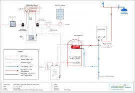 combi boiler installation facbooik com Underfloor Heating Wiring Diagram Combi Boiler combi boiler installation facbooik Installing Underfloor Heating