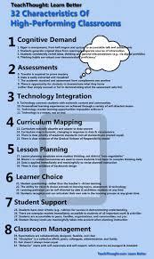 characteristics of high performing classrooms 32 characteristics of high performing classrooms