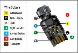 similiar pin round trailer plug wiring diagram keywords pin trailer plug wiring diagram additionally chevrolet 2015 chevy