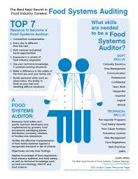 auditing career resources safe quality food institute the best kept secret in food industry infographic