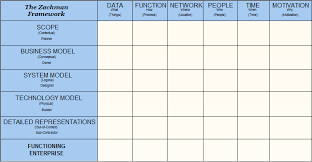 swimlanes matrix  ea user guide swimlane matrix diagram