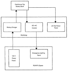 figure     emergency electrical system diagramemergency electrical system diagram
