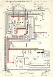 similiar 67 vw beetle wiring diagram keywords 2011 vw jetta further 1971 vw beetle wiring diagram besides 1995 chevy