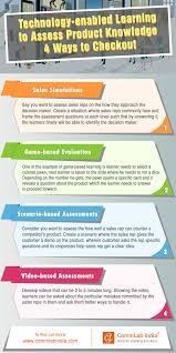 enabled learning to assess product knowledge infographic technology enabled learning to assess product knowledge infographic