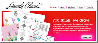 lovelycharts  free online diagram editoronline diagram editor