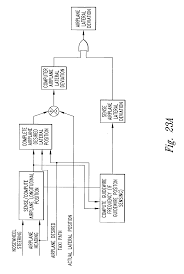 patent us autotiller control system for aircraft patent drawing