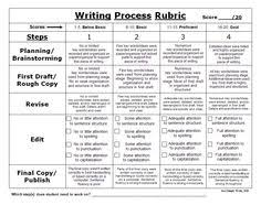 history day essay rubric for high school  homework for you