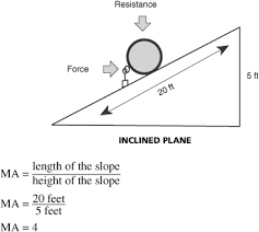 inclined plane  planes and law on pinterest
