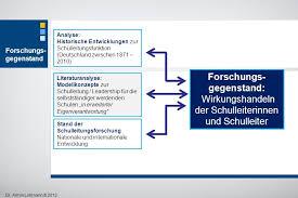 Dr  Armin Lohmann         LWH Lingen Forschungsergebnisse der