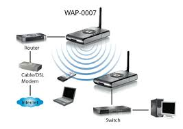 mbps wireless access point storage      quot  hdd  wap     certification  fcc  ce